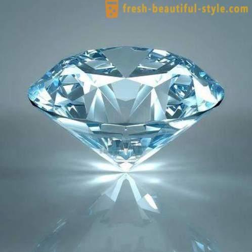 μπορεί να χρησιμοποιηθεί για τα διαμάντια χρονολόγηση τάξη αγάπη μετρητή